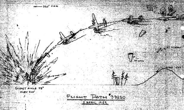 Posisi Pesawat Jatuh